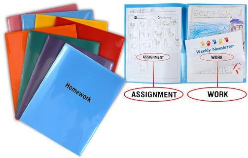 Write a persuasive essay topics
