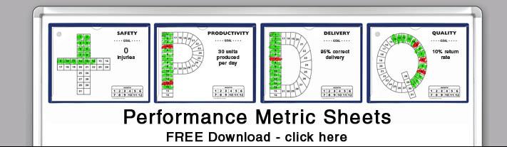 Storesmart Lean Six Sigma Visual Controls